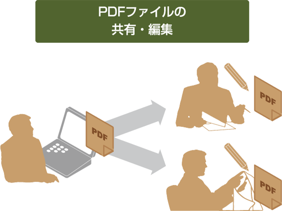 ■共同編集機能