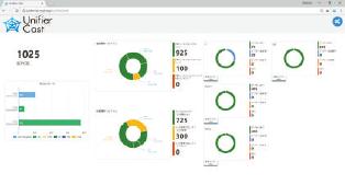 Unifier Cast / ダッシュボード機能のイメージ図