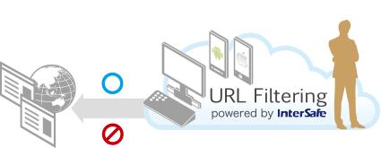 url_filtering